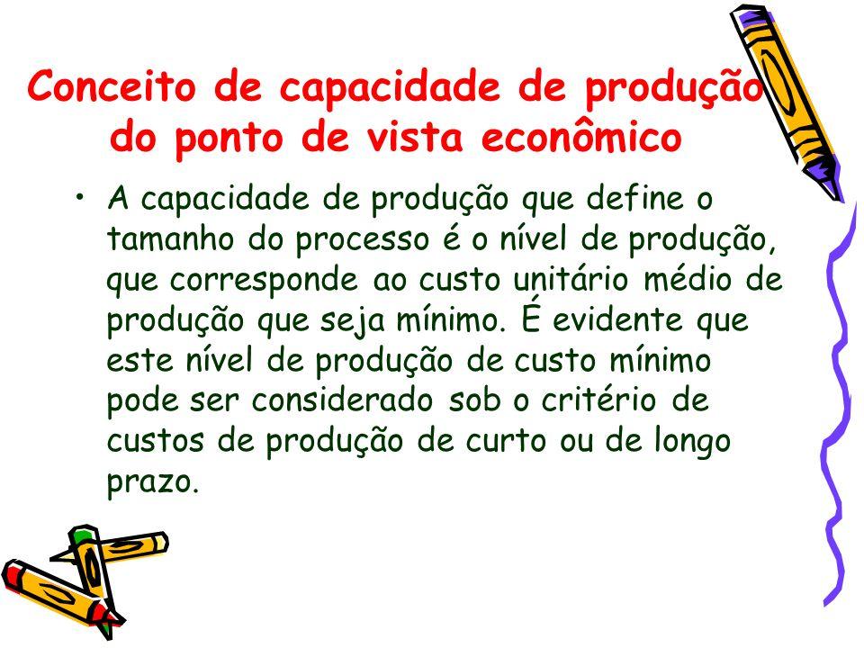 Conceito de capacidade de produção do ponto de vista econômico A capacidade de produção que define o tamanho do processo é o nível de produção, que co