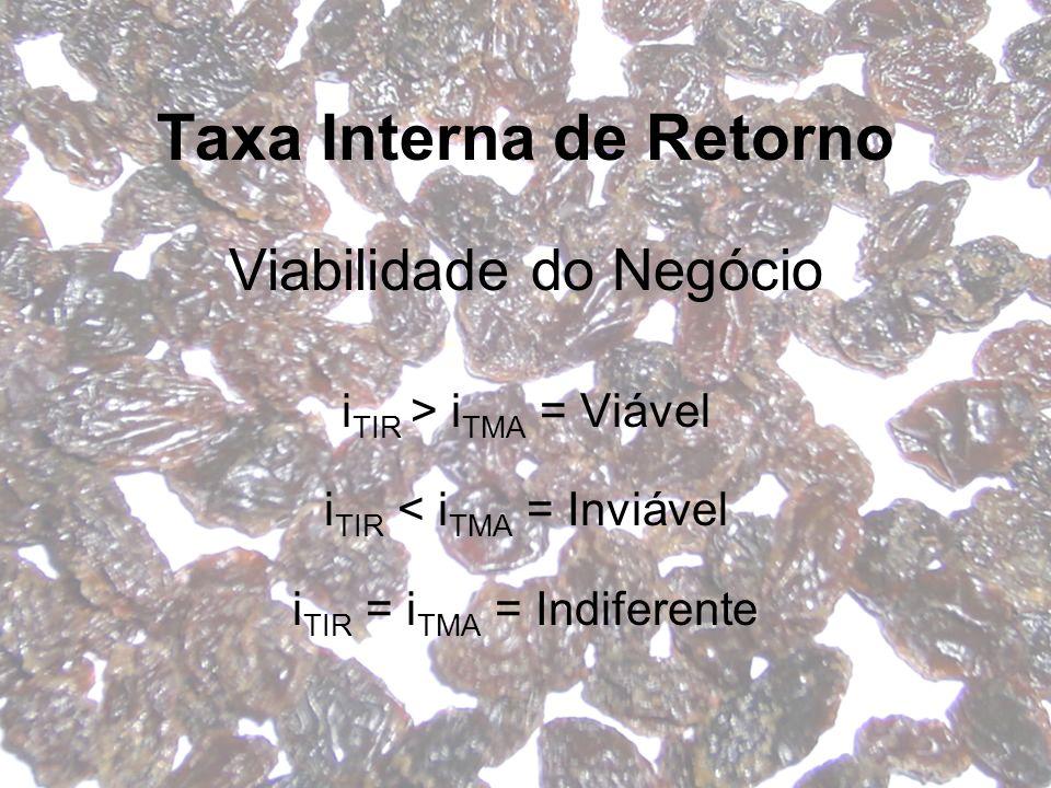 Taxa Interna de Retorno Viabilidade do Negócio i TIR > i TMA = Viável i TIR < i TMA = Inviável i TIR = i TMA = Indiferente