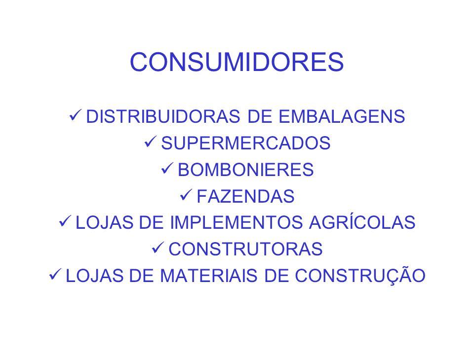 CONSUMIDORES DISTRIBUIDORAS DE EMBALAGENS SUPERMERCADOS BOMBONIERES FAZENDAS LOJAS DE IMPLEMENTOS AGRÍCOLAS CONSTRUTORAS LOJAS DE MATERIAIS DE CONSTRU