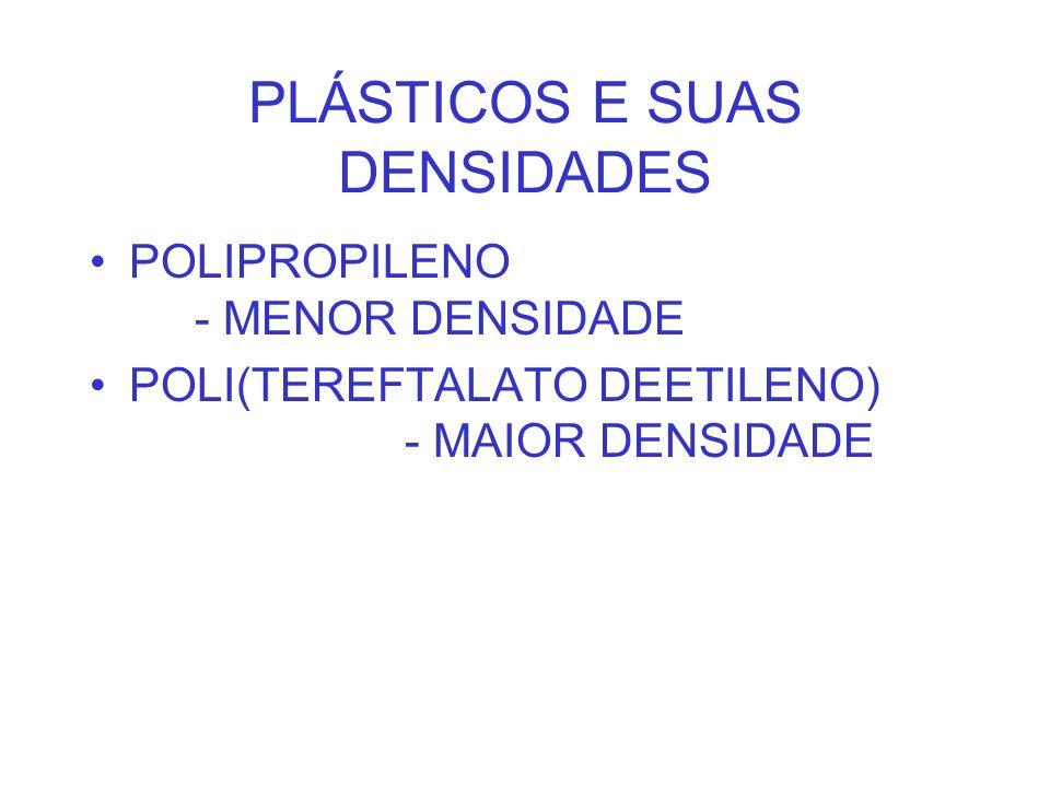 PLÁSTICOS E SUAS DENSIDADES POLIPROPILENO - MENOR DENSIDADE POLI(TEREFTALATO DEETILENO) - MAIOR DENSIDADE
