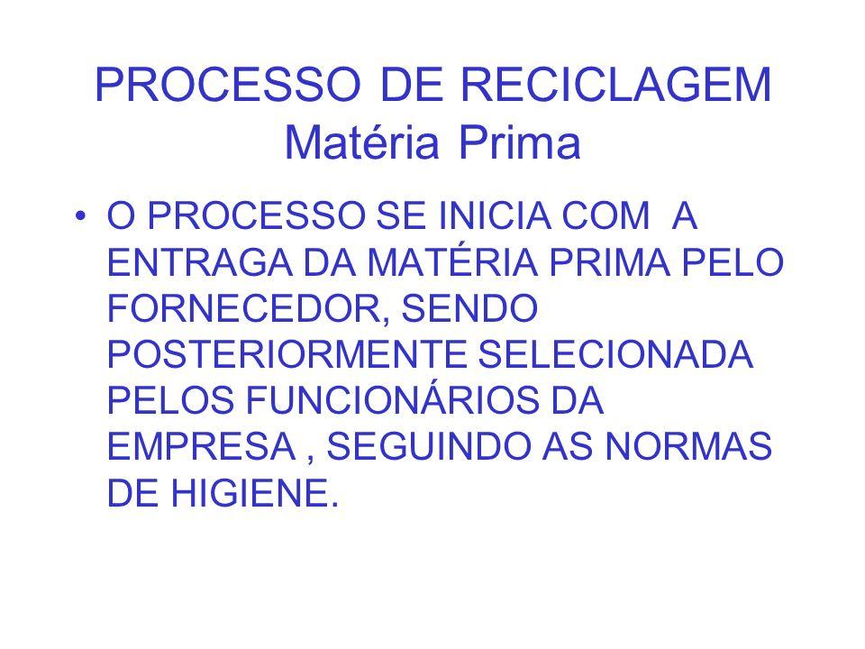 PROCESSO DE RECICLAGEM Matéria Prima O PROCESSO SE INICIA COM A ENTRAGA DA MATÉRIA PRIMA PELO FORNECEDOR, SENDO POSTERIORMENTE SELECIONADA PELOS FUNCI