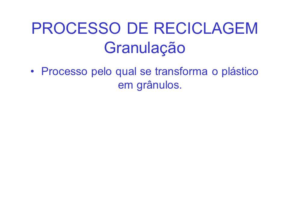 PROCESSO DE RECICLAGEM Granulação Processo pelo qual se transforma o plástico em grânulos.