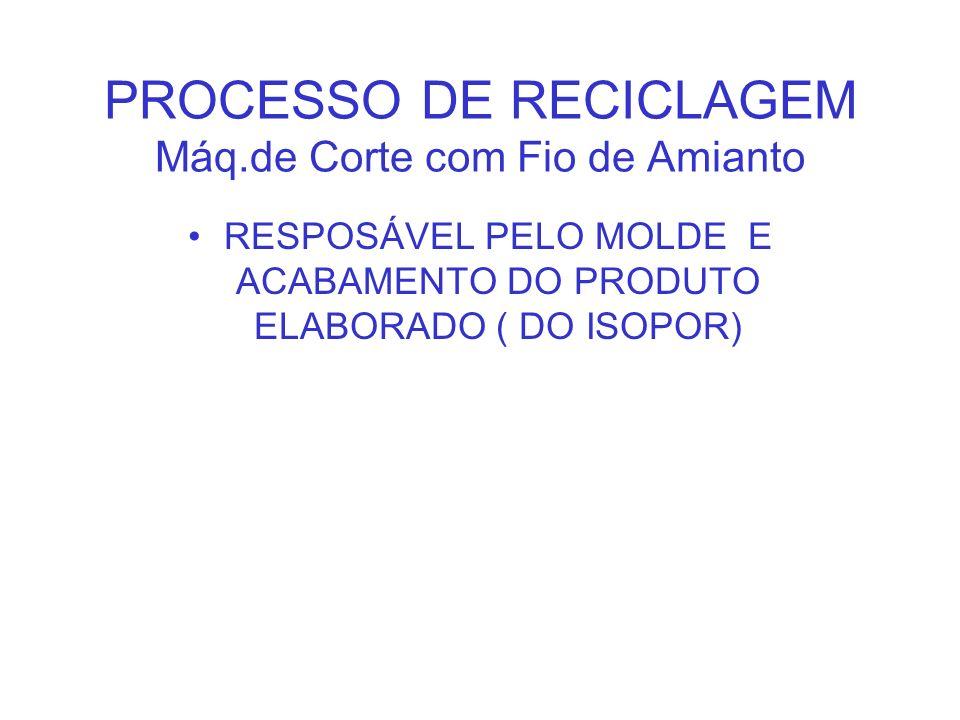 PROCESSO DE RECICLAGEM Máq.de Corte com Fio de Amianto RESPOSÁVEL PELO MOLDE E ACABAMENTO DO PRODUTO ELABORADO ( DO ISOPOR)