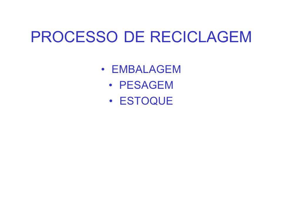 PROCESSO DE RECICLAGEM EMBALAGEM PESAGEM ESTOQUE