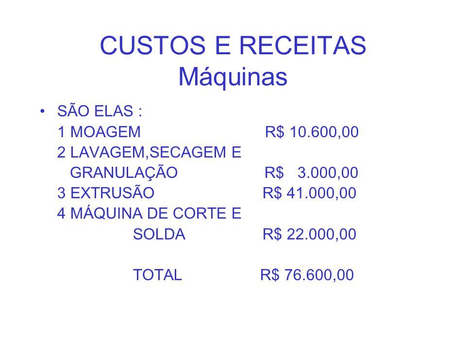 CUSTOS E RECEITAS Máquinas SÃO ELAS : 1 MOAGEM R$ 10.600,00 2 LAVAGEM,SECAGEM E GRANULAÇÃO R$ 3.000,00 3 EXTRUSÃO R$ 41.000,00 4 MÁQUINA DE CORTE E SO