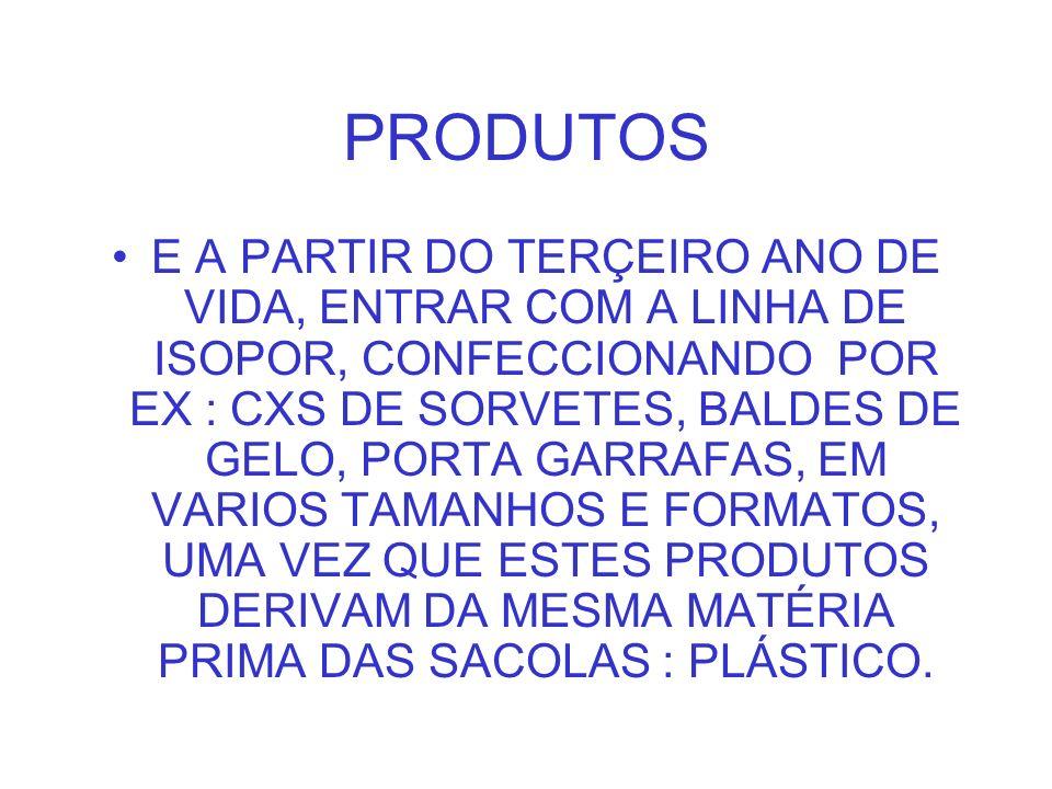 PRODUTOS E A PARTIR DO TERÇEIRO ANO DE VIDA, ENTRAR COM A LINHA DE ISOPOR, CONFECCIONANDO POR EX : CXS DE SORVETES, BALDES DE GELO, PORTA GARRAFAS, EM