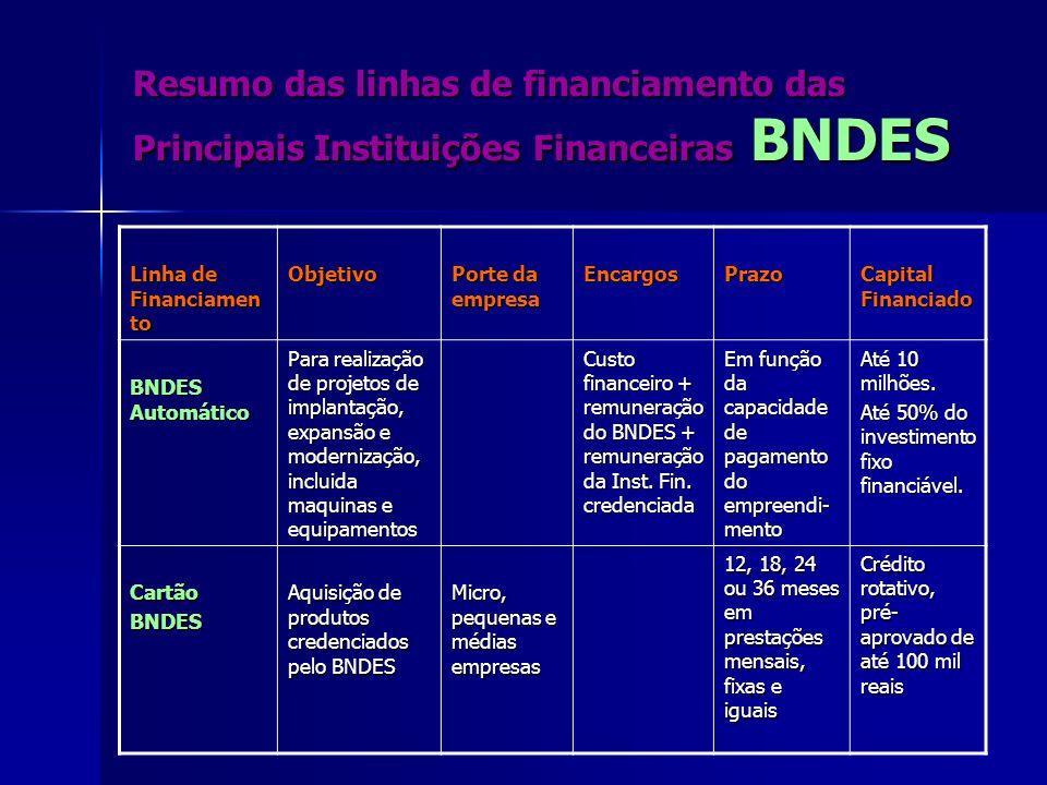 Resumo das linhas de financiamento das Principais Instituições Financeiras BNDES Linha de Financiamen to Objetivo Porte da empresa EncargosPrazo Capit