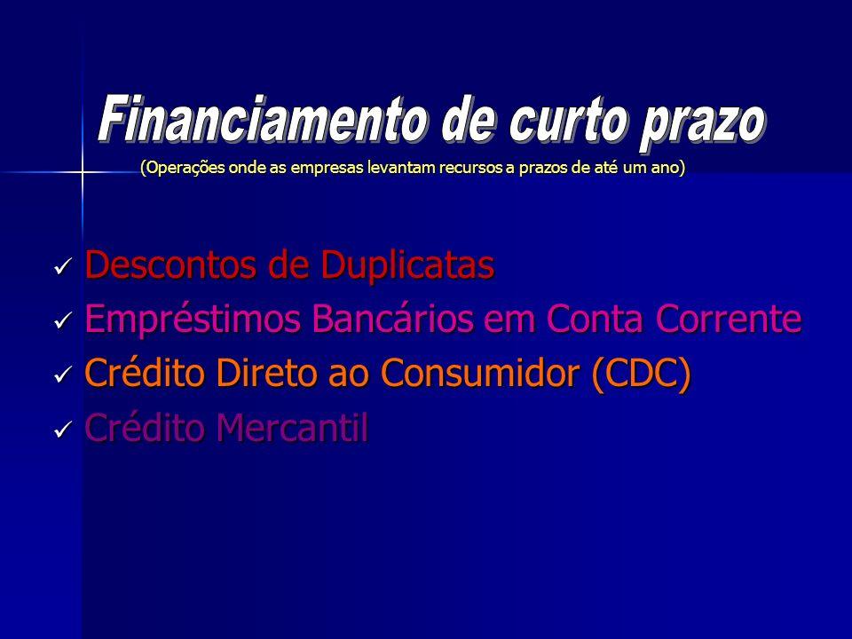 (Operações onde as empresas levantam recursos a prazos de até um ano) Descontos de Duplicatas Empréstimos Bancários em Conta Corrente Crédito Direto a