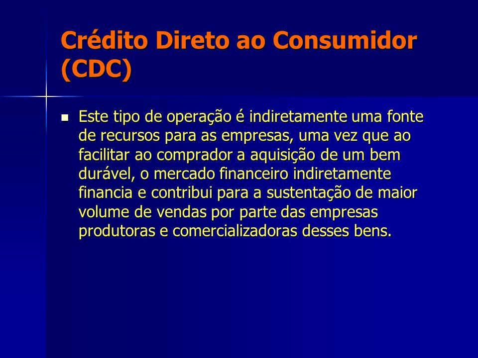 Crédito Direto ao Consumidor (CDC) Este tipo de operação é indiretamente uma fonte de recursos para as empresas, uma vez que ao facilitar ao comprador