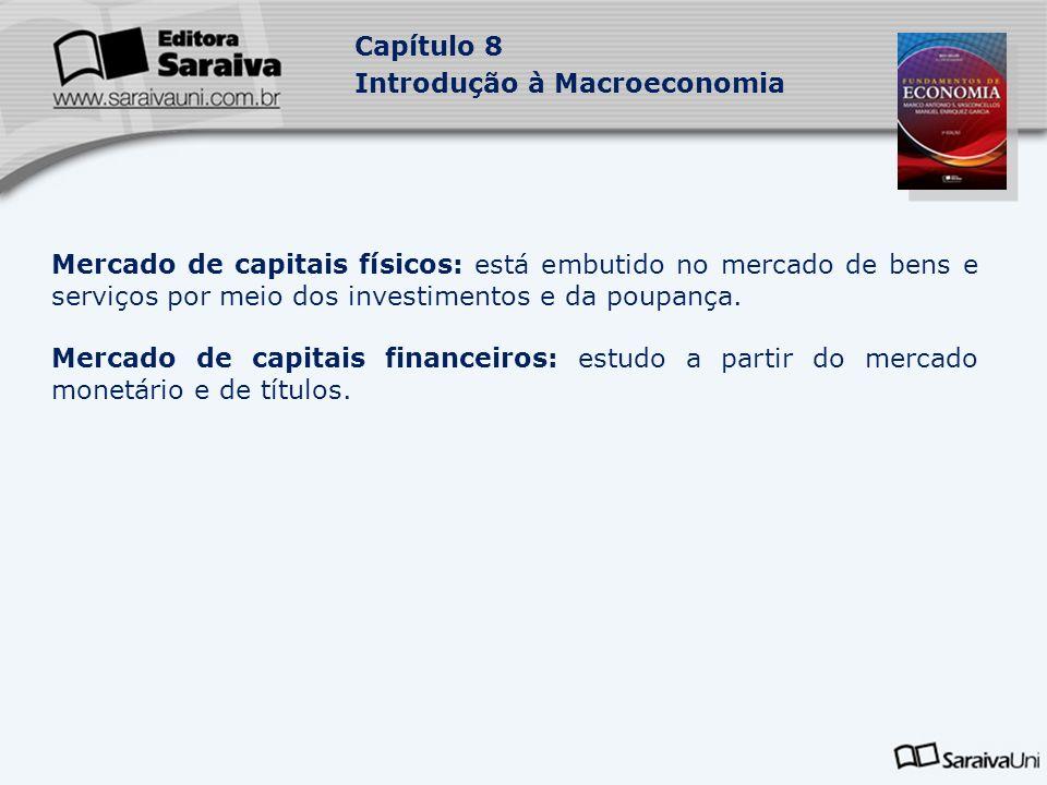 Capítulo 8 Introdução à Macroeconomia Mercado de capitais físicos: está embutido no mercado de bens e serviços por meio dos investimentos e da poupança.