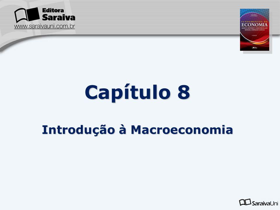 Capítulo 8 Introdução à Macroeconomia