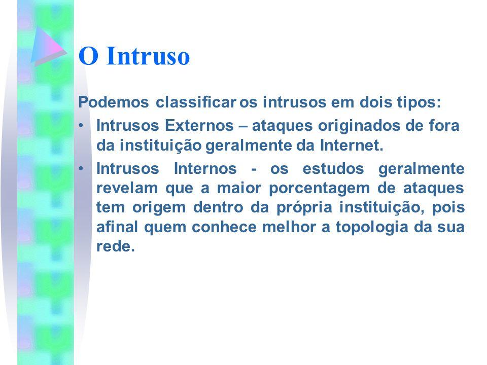 O Intruso Podemos classificar os intrusos em dois tipos: Intrusos Externos – ataques originados de fora da instituição geralmente da Internet. Intruso