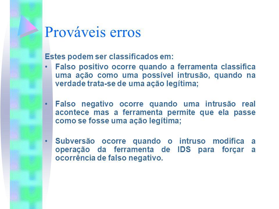 Prováveis erros Estes podem ser classificados em: Falso positivo ocorre quando a ferramenta classifica uma ação como uma possível intrusão, quando na