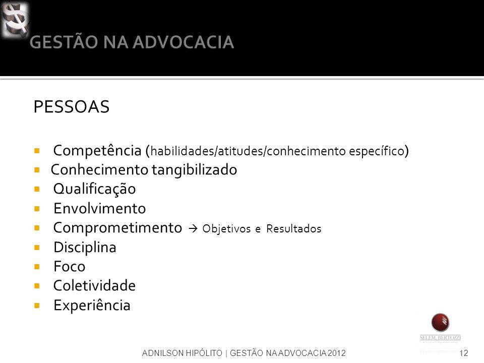 ADNILSON HIPÓLITO   GESTÃO NA ADVOCACIA 201212 PESSOAS Competência ( habilidades/atitudes/conhecimento específico ) Conhecimento tangibilizado Qualifi