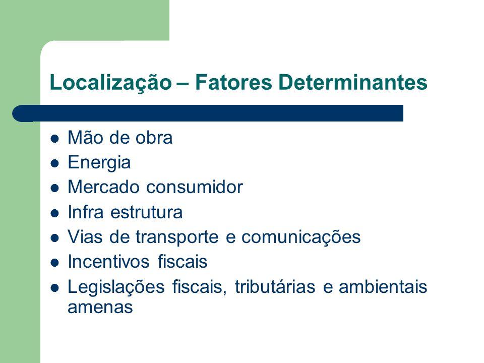 Localização – Fatores Determinantes Mão de obra Energia Mercado consumidor Infra estrutura Vias de transporte e comunicações Incentivos fiscais Legislações fiscais, tributárias e ambientais amenas