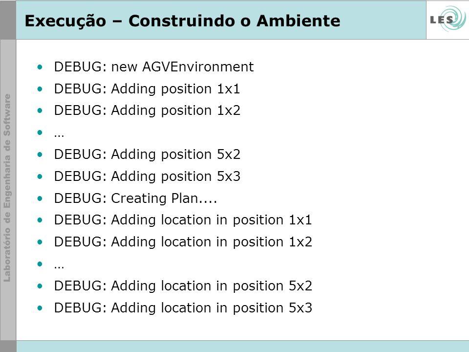 Execução – Construindo o Ambiente DEBUG: new AGVEnvironment DEBUG: Adding position 1x1 DEBUG: Adding position 1x2 … DEBUG: Adding position 5x2 DEBUG: