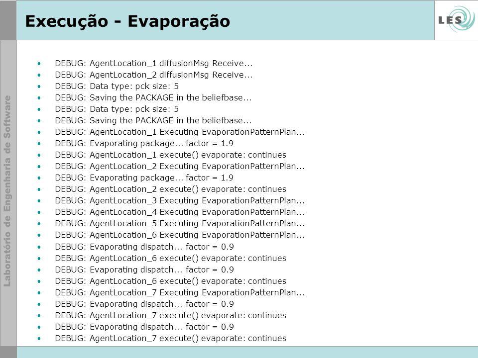 Execução - Evaporação DEBUG: AgentLocation_1 diffusionMsg Receive... DEBUG: AgentLocation_2 diffusionMsg Receive... DEBUG: Data type: pck size: 5 DEBU