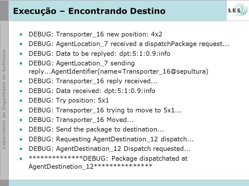 Execução – Encontrando Destino DEBUG: Transporter_16 new position: 4x2 DEBUG: AgentLocation_7 received a dispatchPackage request... DEBUG: Data to be