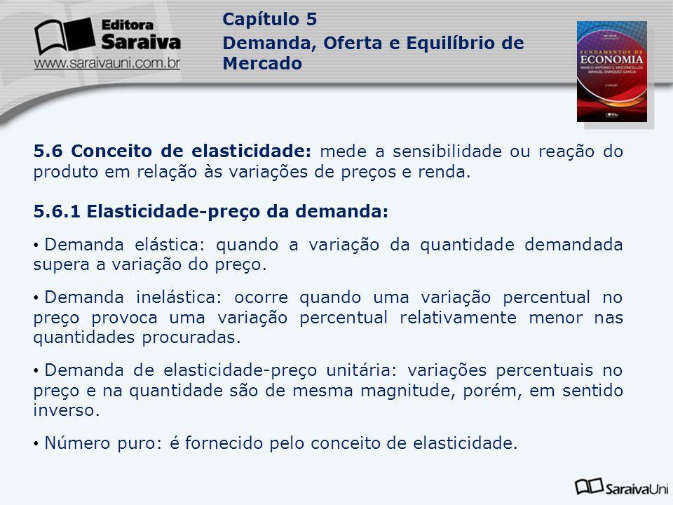 Capítulo 5 Demanda, Oferta e Equilíbrio de Mercado 5.6 Conceito de elasticidade: mede a sensibilidade ou reação do produto em relação às variações de