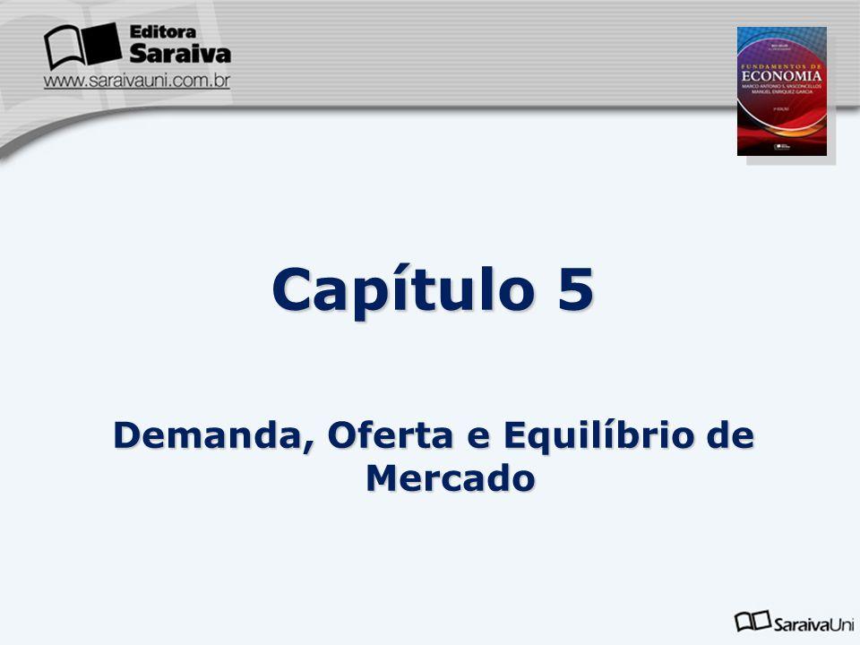 Capítulo 5 Demanda, Oferta e Equilíbrio de Mercado