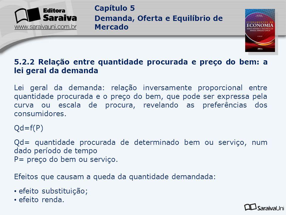 Capítulo 5 Demanda, Oferta e Equilíbrio de Mercado 5.2.2 Relação entre quantidade procurada e preço do bem: a lei geral da demanda Lei geral da demand