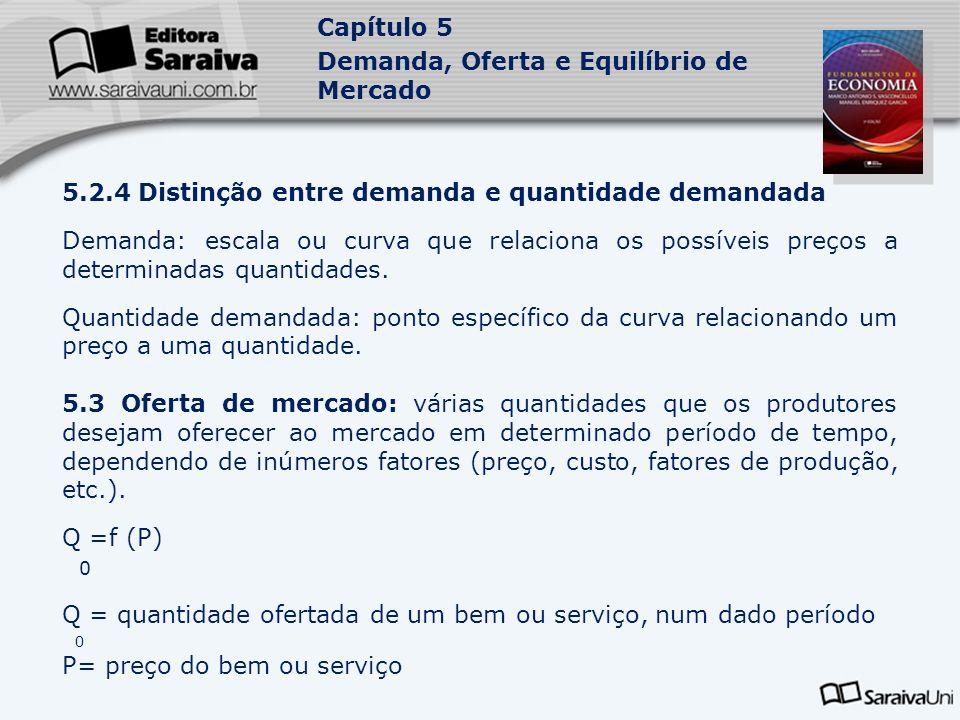 Capítulo 5 Demanda, Oferta e Equilíbrio de Mercado 5.2.4 Distinção entre demanda e quantidade demandada Demanda: escala ou curva que relaciona os poss