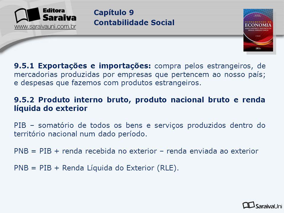 Capítulo 9 Contabilidade Social 9.5.1 Exportações e importações: compra pelos estrangeiros, de mercadorias produzidas por empresas que pertencem ao no