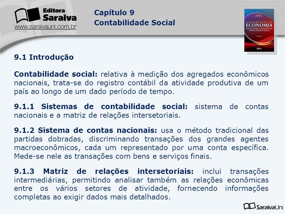 Capítulo 9 Contabilidade Social 9.1 Introdução Contabilidade social: relativa à medição dos agregados econômicos nacionais, trata-se do registro contá