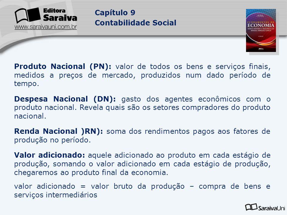 Capítulo 9 Contabilidade Social Produto Nacional (PN): valor de todos os bens e serviços finais, medidos a preços de mercado, produzidos num dado perí