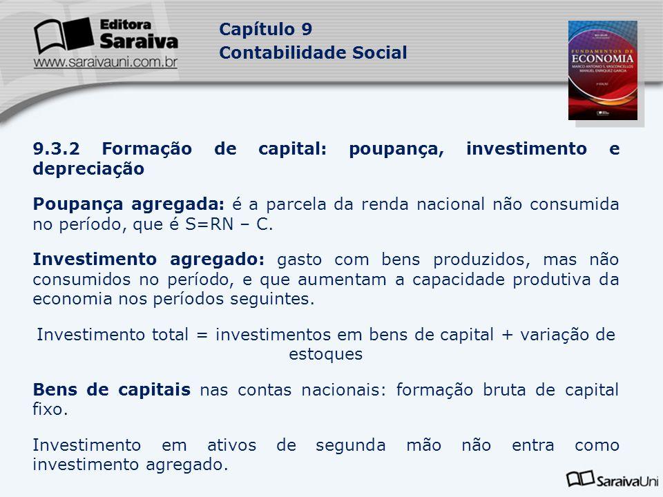 Capítulo 9 Contabilidade Social 9.3.2 Formação de capital: poupança, investimento e depreciação Poupança agregada: é a parcela da renda nacional não c