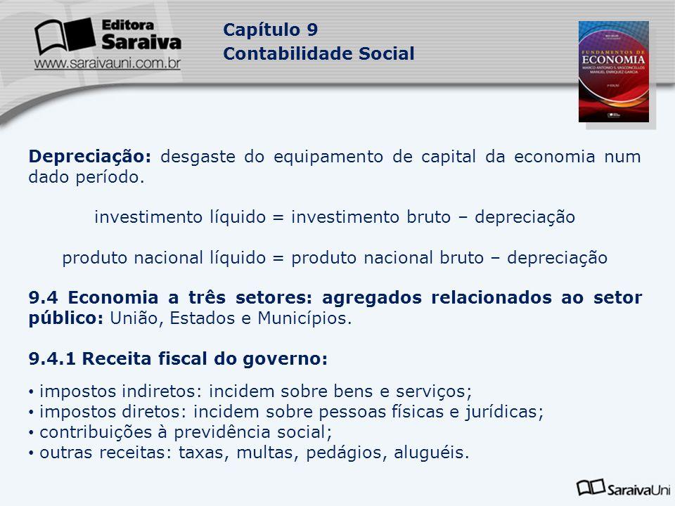 Capítulo 9 Contabilidade Social Depreciação: desgaste do equipamento de capital da economia num dado período. investimento líquido = investimento brut