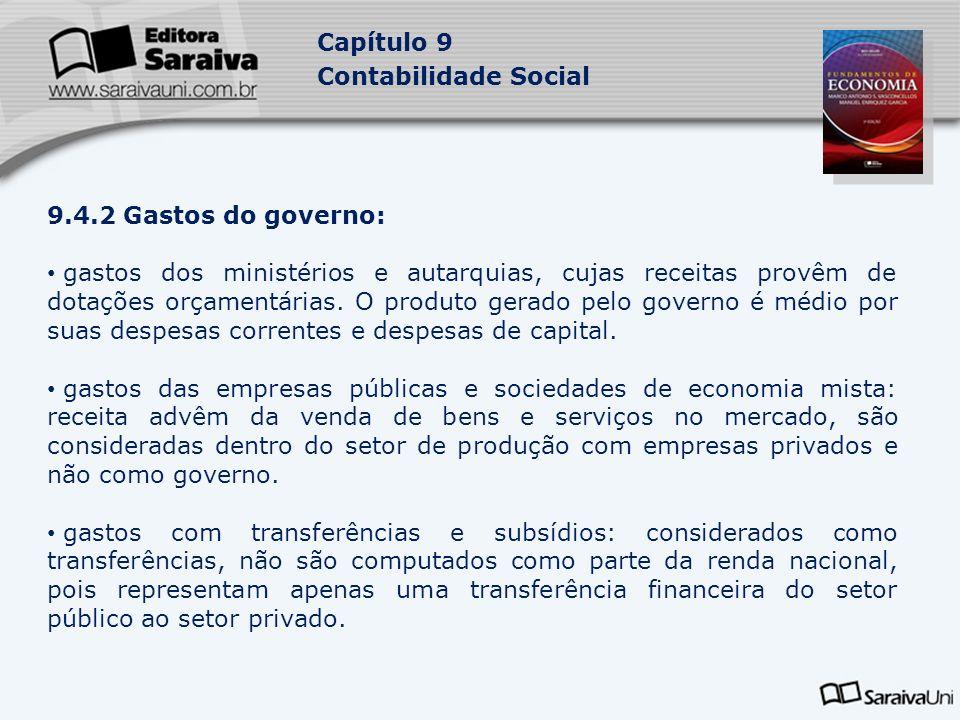 Capítulo 9 Contabilidade Social 9.4.2 Gastos do governo: gastos dos ministérios e autarquias, cujas receitas provêm de dotações orçamentárias. O produ