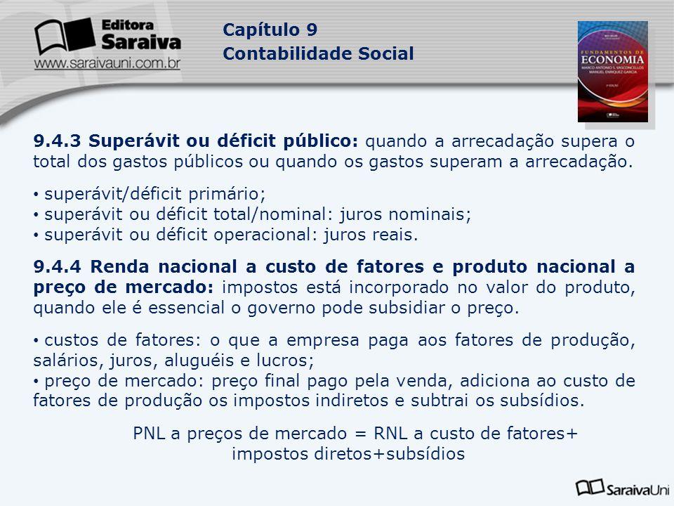 Capítulo 9 Contabilidade Social 9.4.3 Superávit ou déficit público: quando a arrecadação supera o total dos gastos públicos ou quando os gastos supera