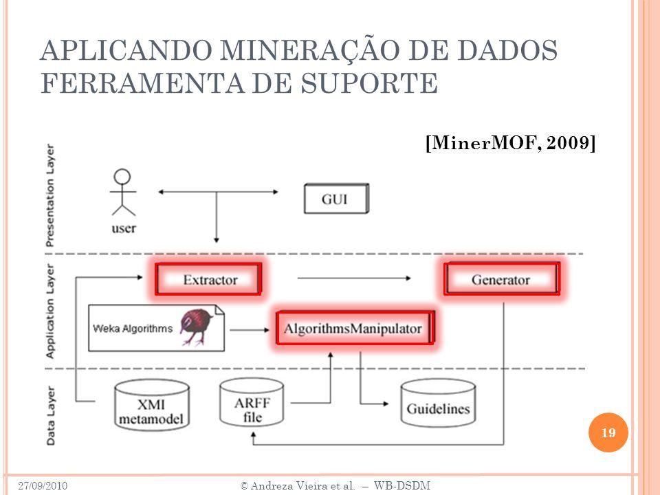 APLICANDO MINERAÇÃO DE DADOS FERRAMENTA DE SUPORTE 19 27/09/2010 © A ndreza Vieira et al. – WB-DSDM [MinerMOF, 2009]