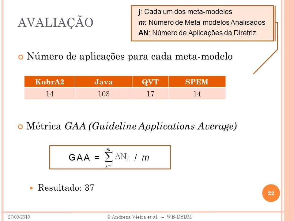 AVALIAÇÃO Número de aplicações para cada meta-modelo 22 j: Cada um dos meta-modelos m: Número de Meta-modelos Analisados AN: Número de Aplicações da Diretriz KobrA2JavaQVTSPEM 141031714 27/09/2010 © A ndreza Vieira et al.