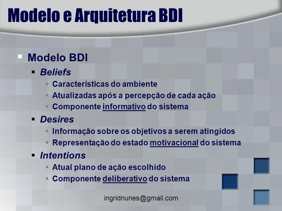 ingridnunes@gmail.com Modelo e Arquitetura BDI Modelo BDI Beliefs Características do ambiente Atualizadas após a percepção de cada ação Componente inf