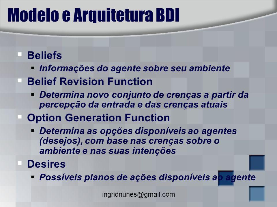 ingridnunes@gmail.com Modelo e Arquitetura BDI Beliefs Informações do agente sobre seu ambiente Belief Revision Function Determina novo conjunto de cr