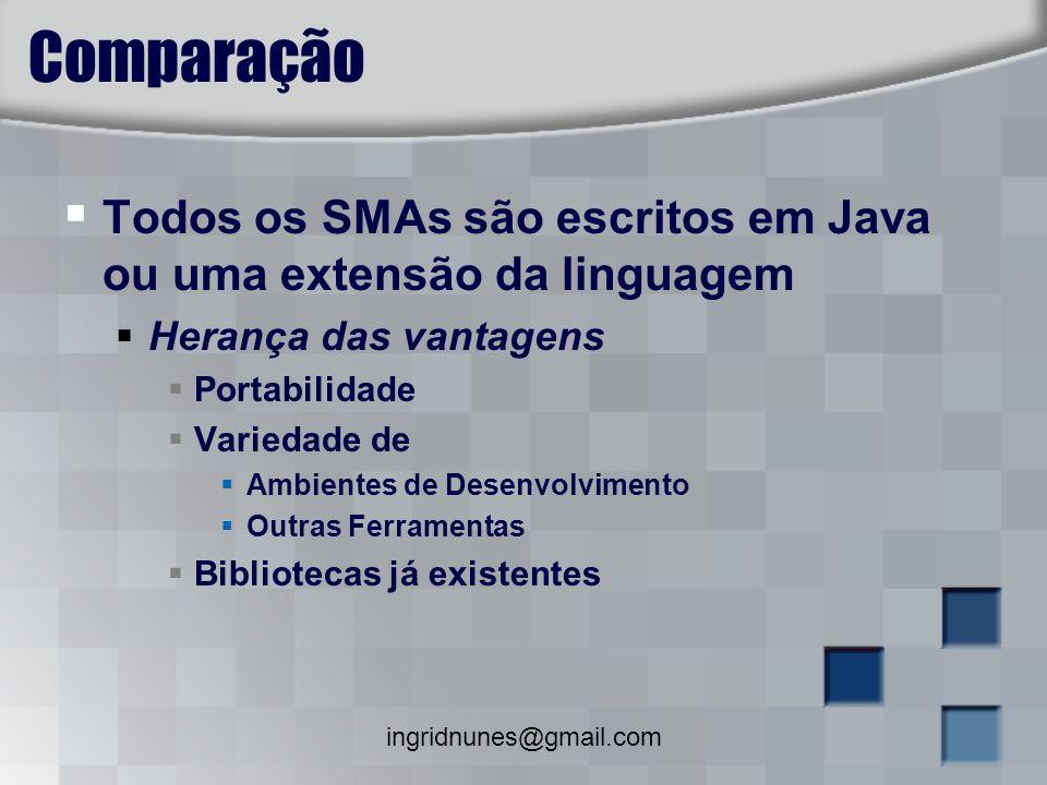 ingridnunes@gmail.com Comparação Todos os SMAs são escritos em Java ou uma extensão da linguagem Herança das vantagens Portabilidade Variedade de Ambi