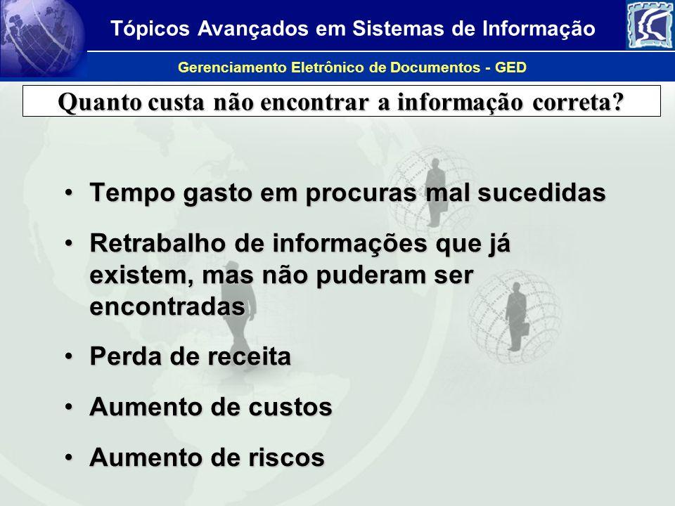Tópicos Avançados em Sistemas de Informação Gerenciamento Eletrônico de Documentos - GED Tempo gasto em procuras mal sucedidasTempo gasto em procuras