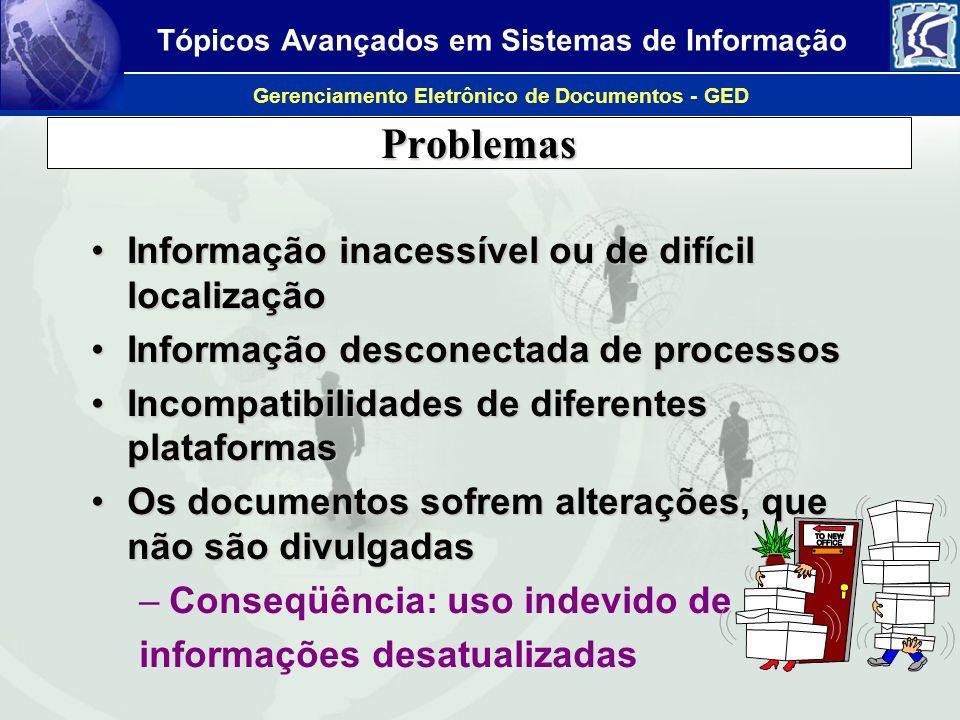 Tópicos Avançados em Sistemas de Informação Gerenciamento Eletrônico de Documentos - GED Document Management (DM) Ferramentas para controle de localização, atualização, versões e mesmo de temporalidade de guarda dos documentos.