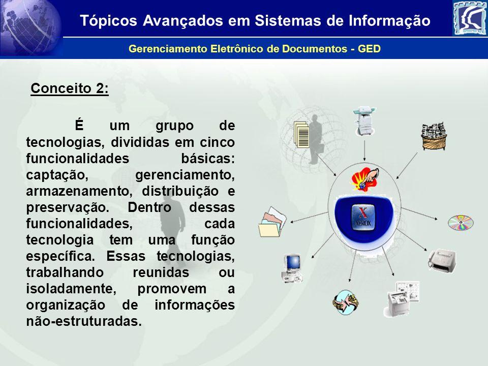 Tópicos Avançados em Sistemas de Informação Gerenciamento Eletrônico de Documentos - GED É um grupo de tecnologias, divididas em cinco funcionalidades