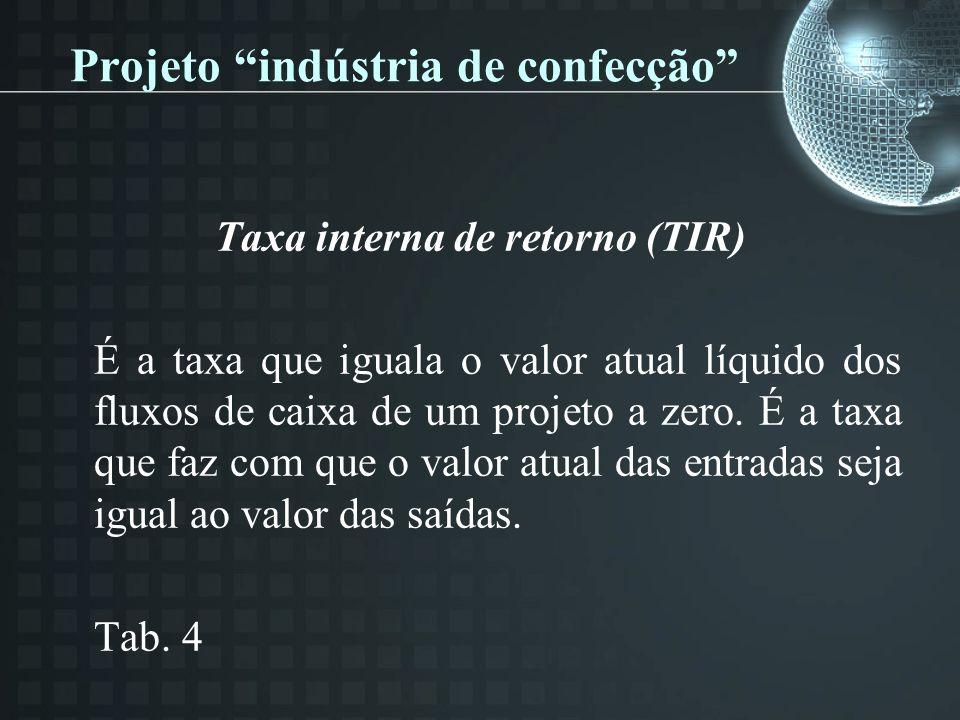 Projeto indústria de confecção Taxa interna de retorno (TIR) É a taxa que iguala o valor atual líquido dos fluxos de caixa de um projeto a zero.