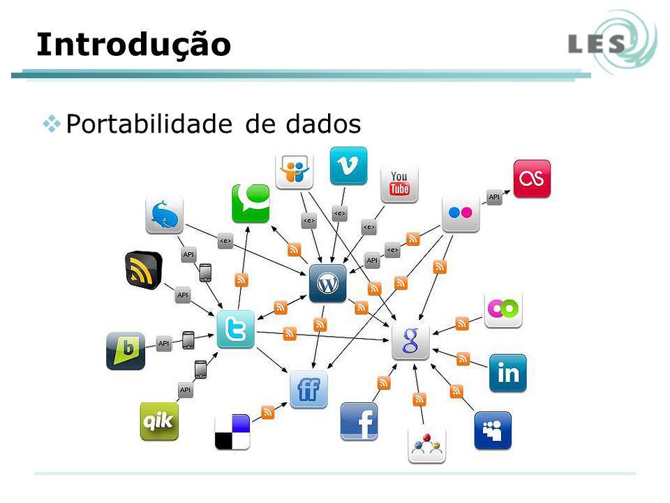 Introdução Portabilidade de dados