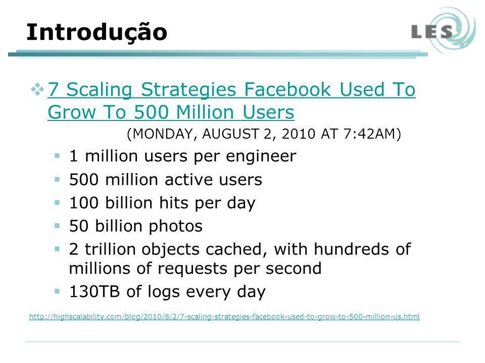 Introdução 7 Scaling Strategies Facebook Used To Grow To 500 Million Users 7 Scaling Strategies Facebook Used To Grow To 500 Million Users (MONDAY, AU