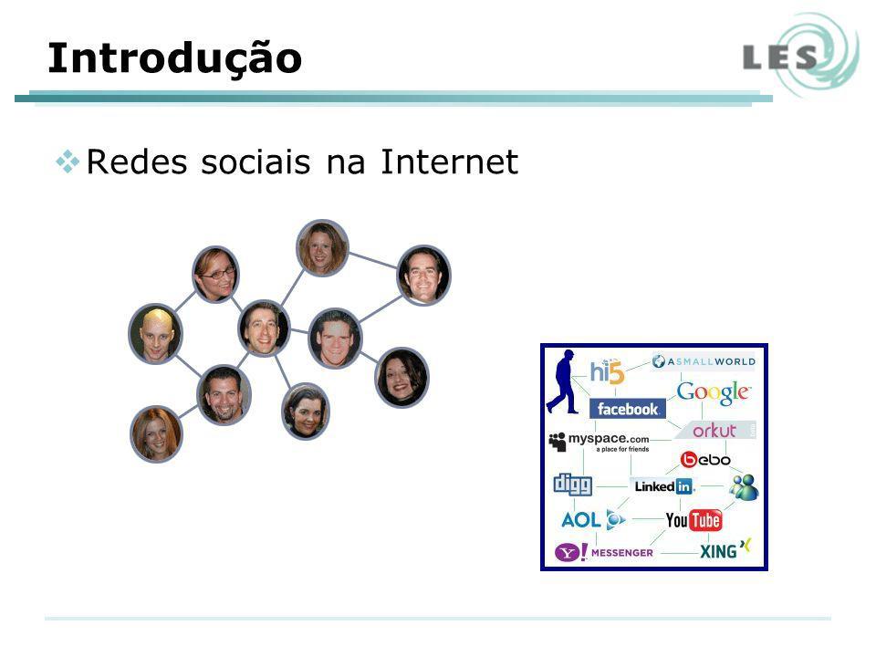 Introdução Redes sociais na Internet