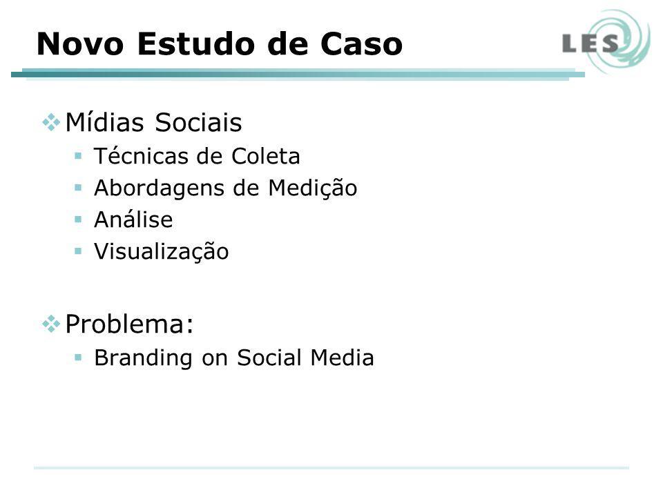 Mídias Sociais Técnicas de Coleta Abordagens de Medição Análise Visualização Problema: Branding on Social Media