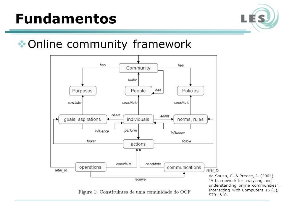 Fundamentos de Souza, C. & Preece, J. (2004),