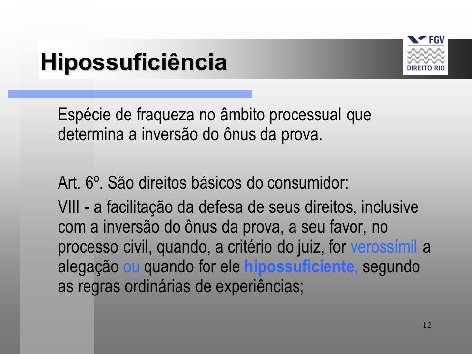 12 Hipossuficiência Espécie de fraqueza no âmbito processual que determina a inversão do ônus da prova. Art. 6º. São direitos básicos do consumidor: V