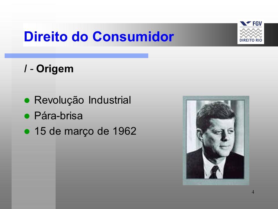 4 Direito do Consumidor I - Origem Revolução Industrial Pára-brisa 15 de março de 1962