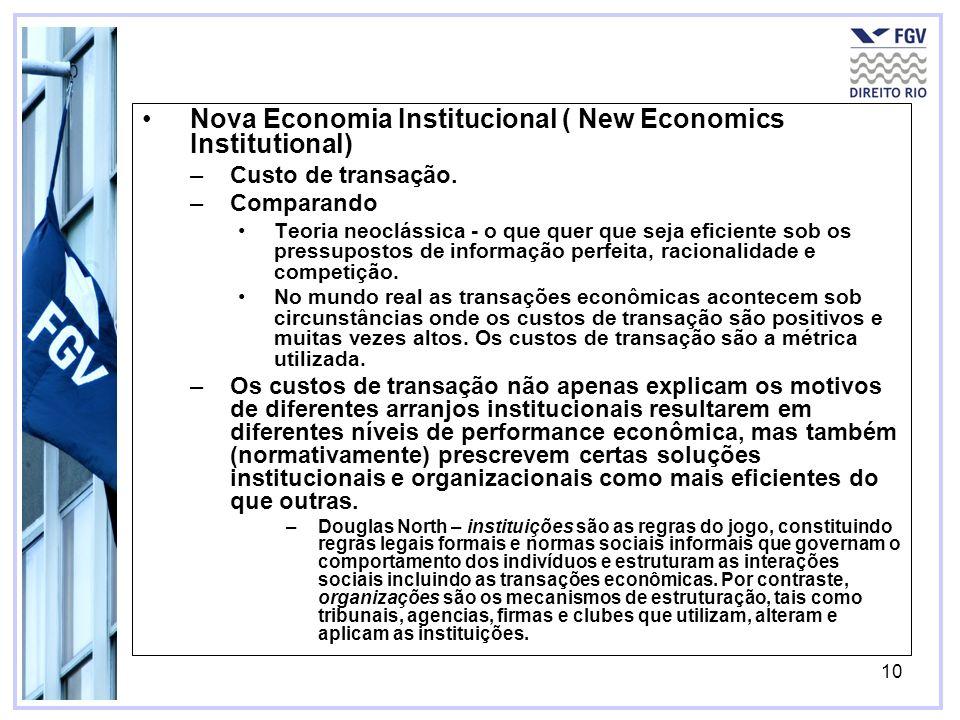 10 Nova Economia Institucional ( New Economics Institutional) –Custo de transação. –Comparando Teoria neoclássica - o que quer que seja eficiente sob